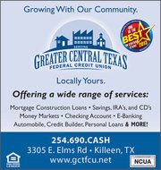 Credit Unions In Killeen TX